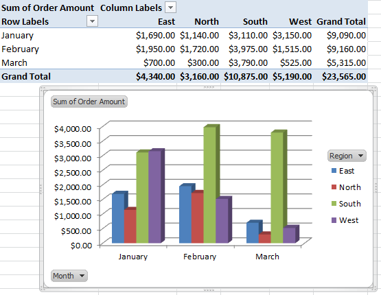 How to make a pivot table chart learn high defination pivotnewpivotchart1 overview of pivot table ccuart Gallery